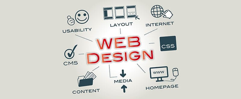 Como-escolher-um-layout-para-website