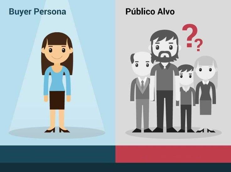 Entenda-a-DIFERENCA-ENTRE-PUBLICO-ALVO-E-BUYER-PERSONA