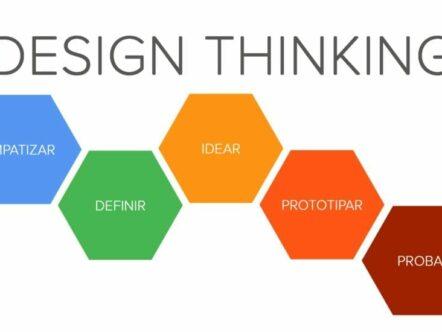 O-que-e-e-como-funciona-o-Design-thinking