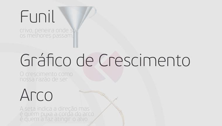 criacao-de-logomarca-ic&b-goiania-(3)